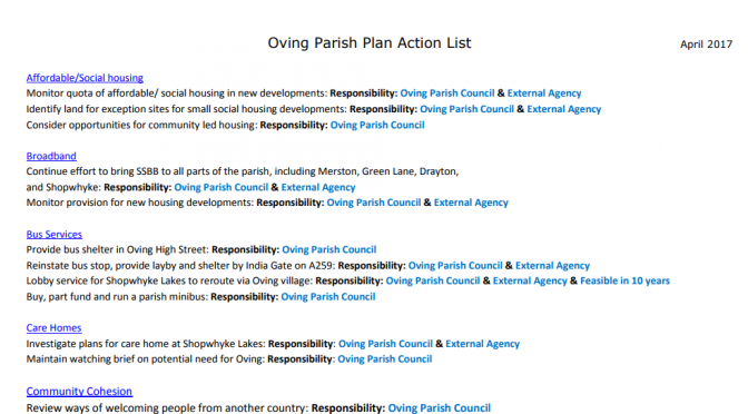 Oving Parish Plan Action List
