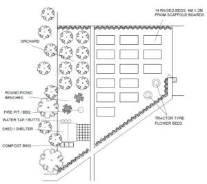 Proposed plan for Oving Community Garden - June 2020